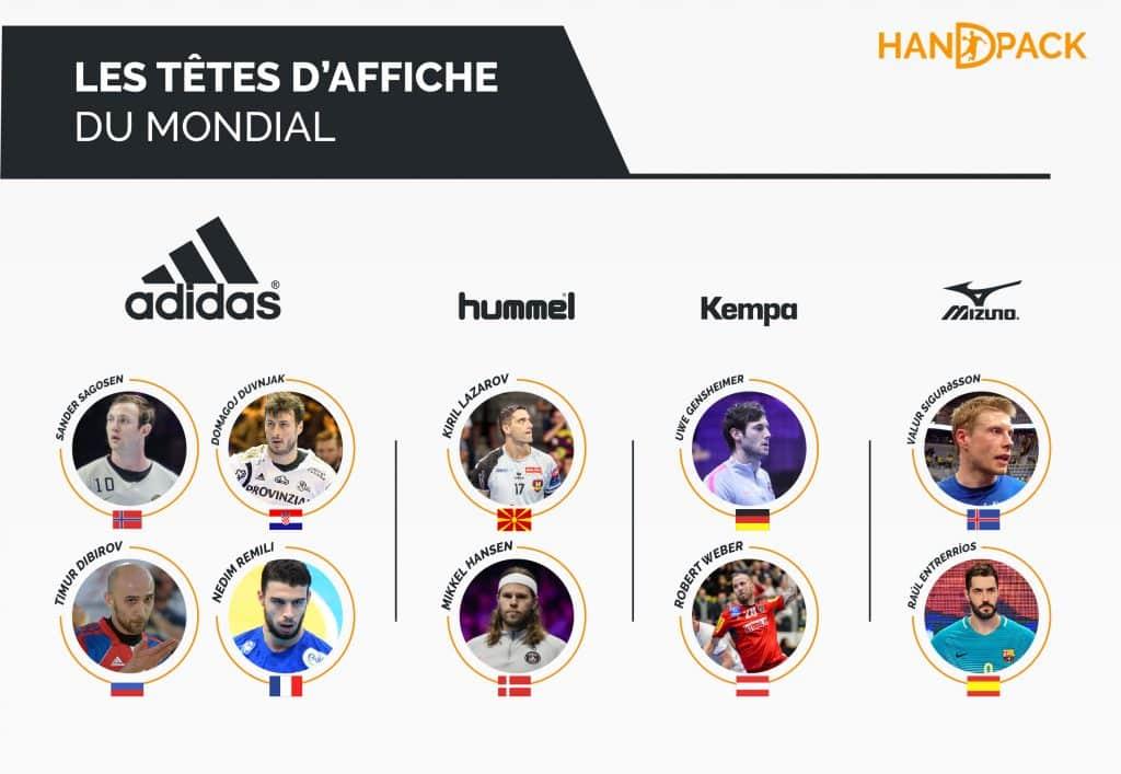 infographie-championnat-du-monde-handball-2019-handpack-equipementiers