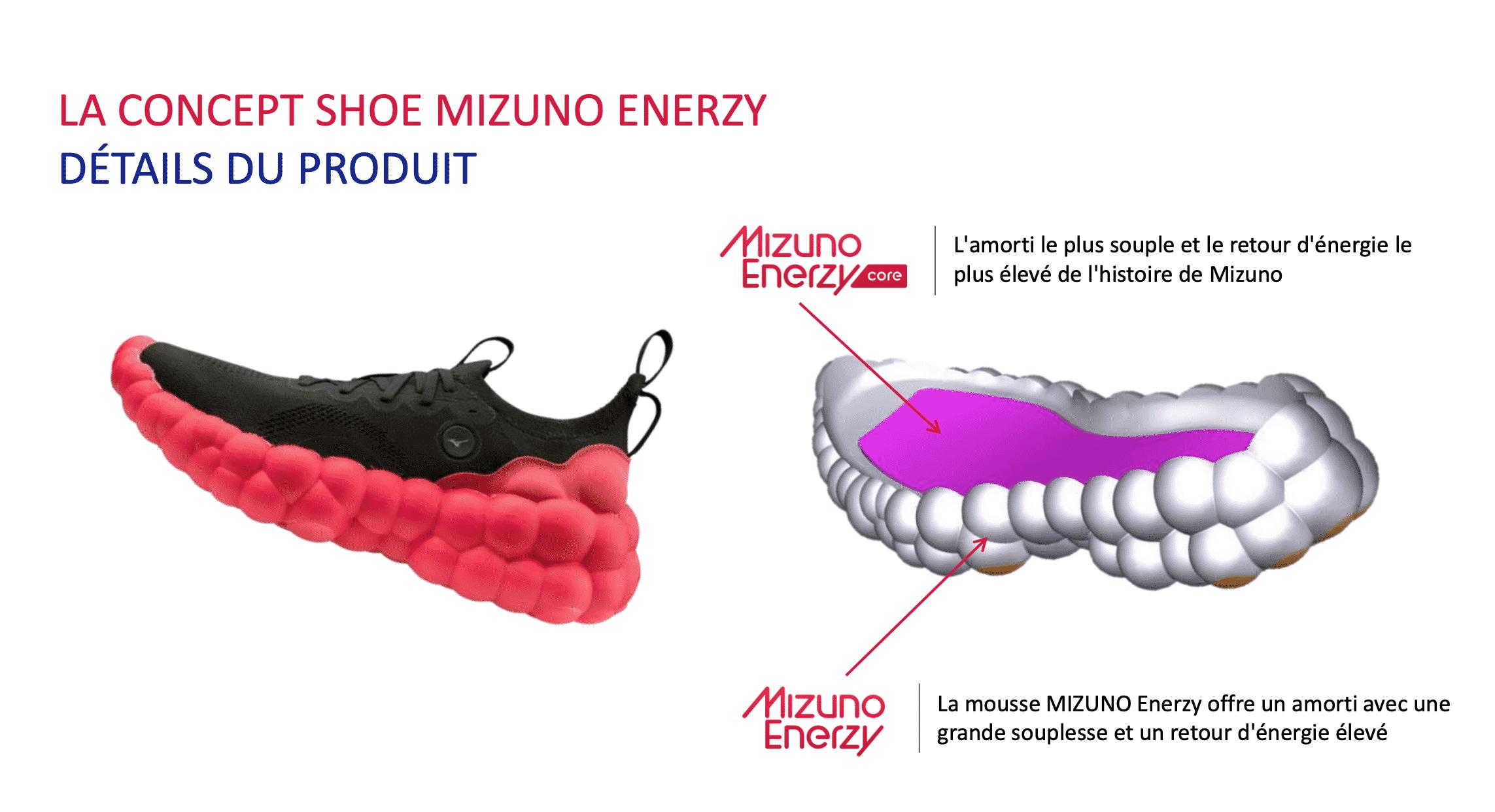 nouvelle-technologie-pour-les-chaussures-de-hand-voici-mizuno-enerzy-5